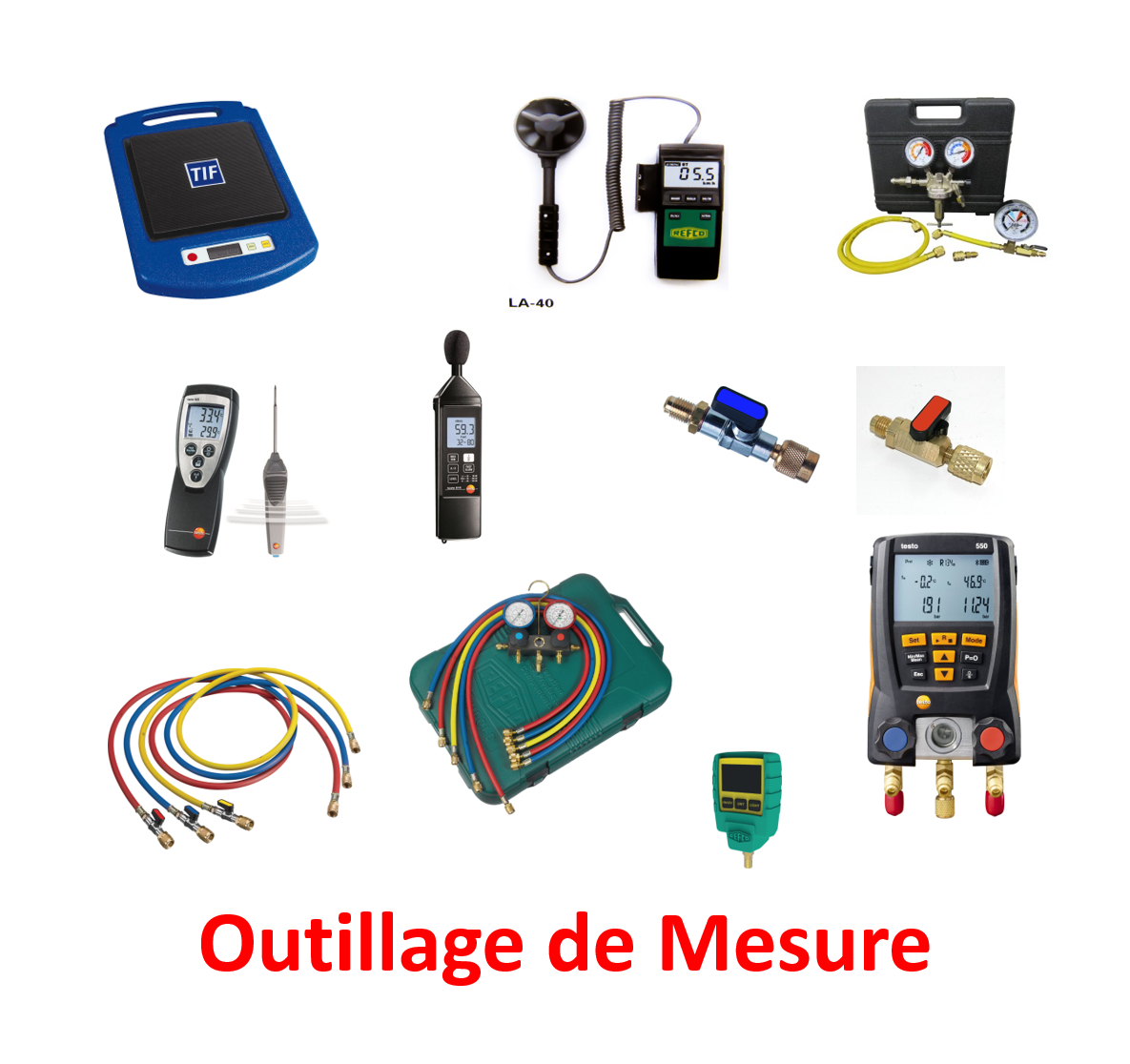 Outillage de mesure