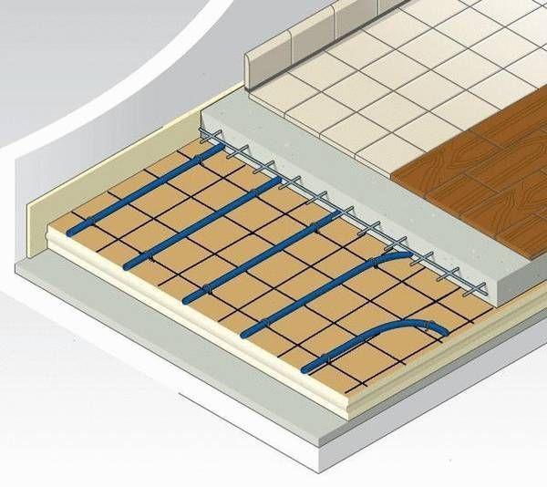 hi-shop dalle plancher chauffant plane elea evolution